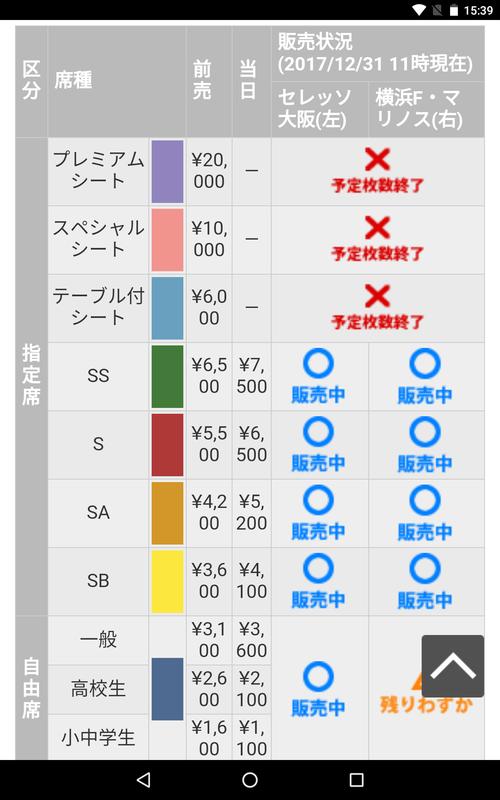 ◆天皇杯◆決勝C大阪×横浜FM@埼スタ ガララーガの危険性高し!チケット売れ残り多数の状況