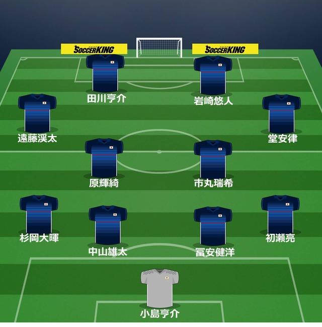 ◆U20W杯◆GL最終戦イタリア戦日本代表の予想フォメ 久保健英はスーパーサブか?FWに田川、ボランチに大将なし