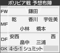 ◆日本代表◆ボリビア戦の予想布陣が日本代表史上稀に見るショボさだと話題に!