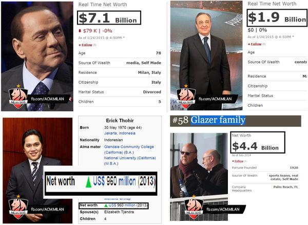 ◆セリエ小ネタ◆ACミラン会長ベルルスコーニの資産額むっちゃ多すぎワロタ レアル会長+Manutd会長+インテル会長とほぼ同額