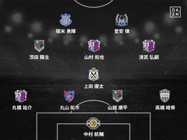 ◆Jリーグ◆DAZNJ19節ベスト11発表!FWに堂安、桜から山村さんと清武が同時選出!