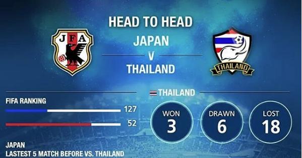 ◆W杯予選◆B組7節 日本×タイ 前半終了 香川・岡崎のゴールで日本リード!