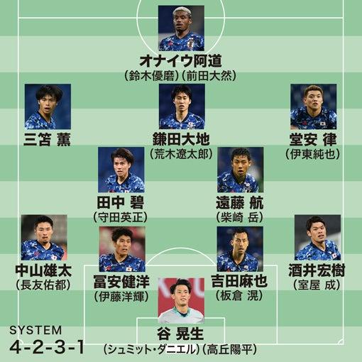 ◆日本代表◆森保一モ監督が明日誰を代表招集するか予想するスレwww