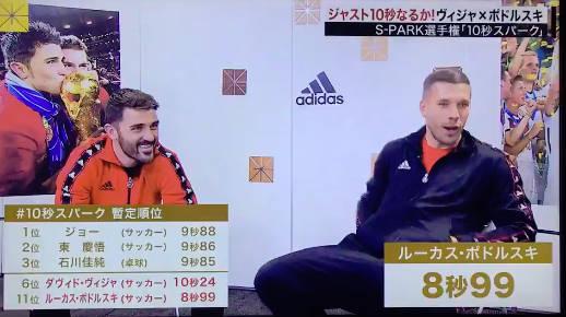 ◆TV出演◆フジテレビ、神戸FWビジャを延々と「ヴィジャ」表記