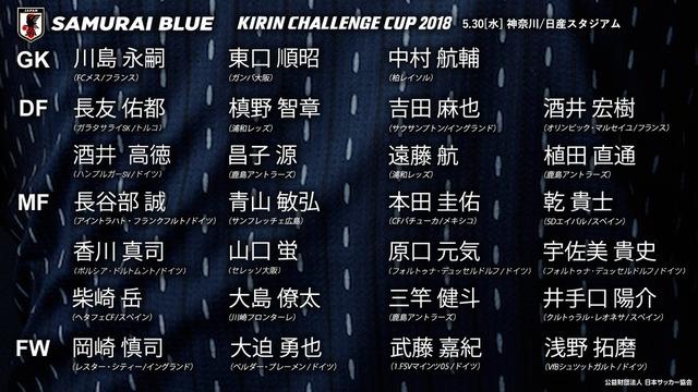 ◆日本代表◆親善試合ガーナ戦の代表27名発表!香川・本田・長谷部・原口・乾ら選出