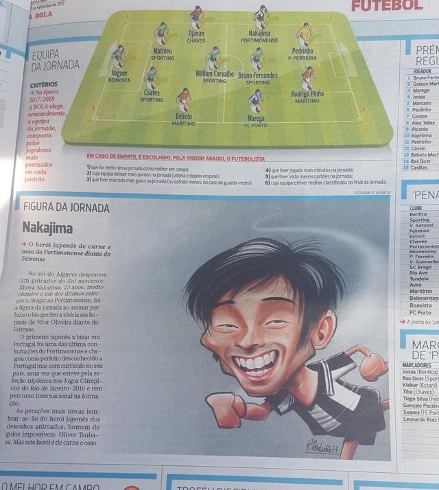 ◆画像◆ポルティモネンセ中島翔哉、地元紙ベスト11選出!も似顔絵はこれどうなんでしょう?