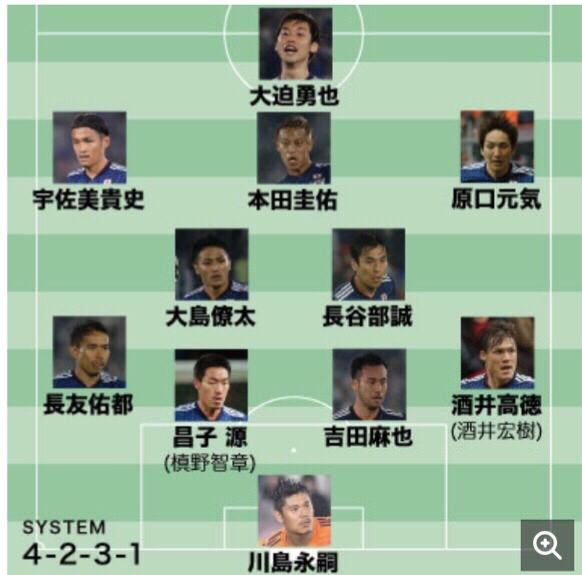 ◆日本代表◆スイス戦のスタメン予想、トップ下に本田、左右に宇佐美と原口、SBは長友と高徳か…
