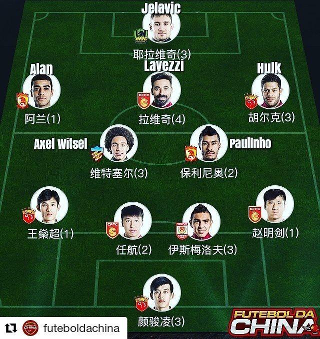 ◆中国超級◆今節のベスト11、中国人4人だけ