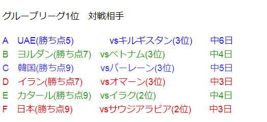 ◆アジア杯◆GL1位突破しても日程的に日本とイランの組が不利すぎる件