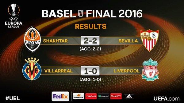 ◆UEFA-EL◆準決勝1stビジャレアル×リバプール、シャフタール×セビージャの結果(ハイライト)