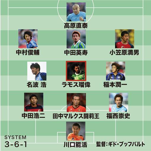 """◆日本代表◆小野伸二が選ぶJ歴代ベスト11「""""魅せる""""がコンセプト!でも言い争いが絶えないかも」"""
