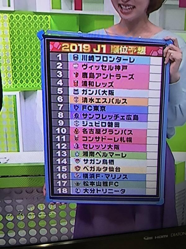 ◆悲報◆あの北澤豪さんが2019年J1順位予想をした結果www