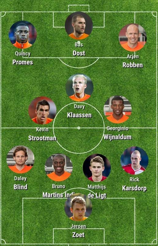 ◆小ネタ◆ブルガリアに2-0で負けたオランダ代表スタメンと歴代オランダ代表メンバーを比べた結果(´・ω・`)