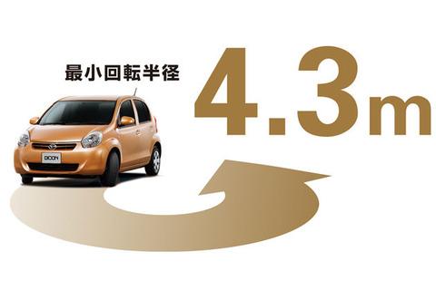 初めて車買うんだけど小回り(最小回転半径)と車の幅どっちが重要?