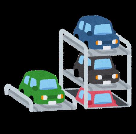 car_parking_rittai_chuusyajou_kikai