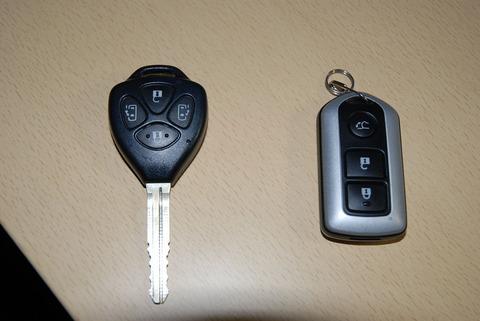 車の中で車の鍵無くしたんだけど思いたある節ない???