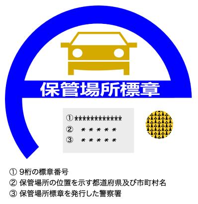cc-garage-sticker-peeloff_ill_001