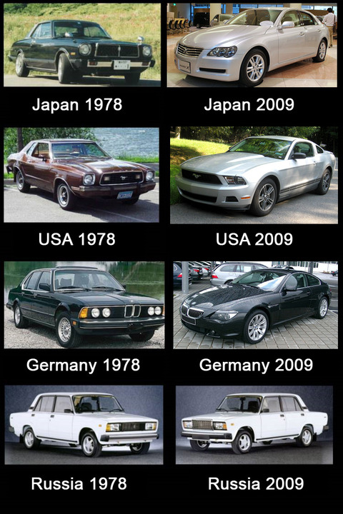 車において唯一進化していない部分wwwwwwwwww