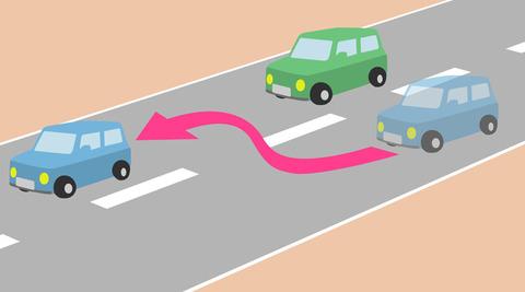 ウインカー出さずに車線変更するやつって馬鹿なんか?wwwwwwwwwwww