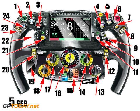 F1みたいにハンドルにクラッチついてる車ってない?