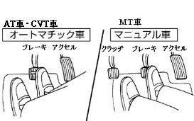 【悲報】運転教習中ワイ、泣く泣く車種をMTからATに変更することを決意する