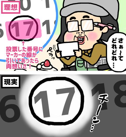 恋活パーティーの中間投票結果