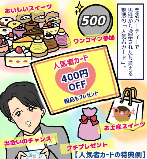 恋活パーティーの人気者カード