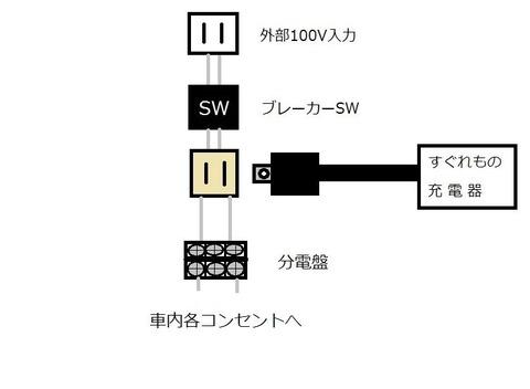 【コンタクターリレー取りつけ】初期状態