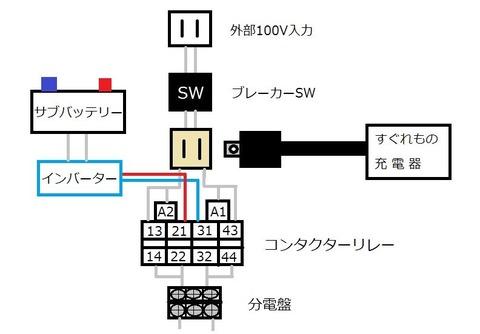 【コンタクターリレー取りつけ】取りつけ方法画