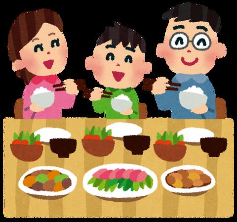 【悲報】四人家族の食費を一ヵ月三万円に抑えている私の夫「1ヶ月の食費が三万円って1日千円もかかってるっていうこと!?」