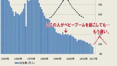 Twitterグラフ