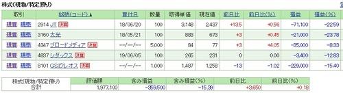 kusokabu20190729