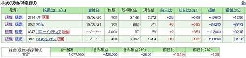 kusokabu20190129
