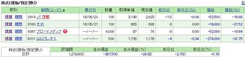 kusokabu20190416