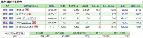 kusokabu20190712