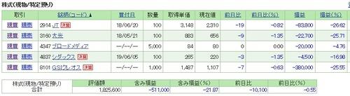 kusokabu20190806