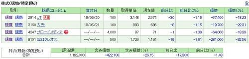 kusokabu20190418