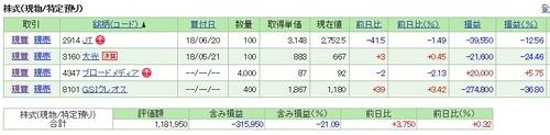 kusokabu20190322
