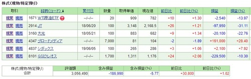 kusokabu20200602