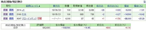 kusokabu20180809