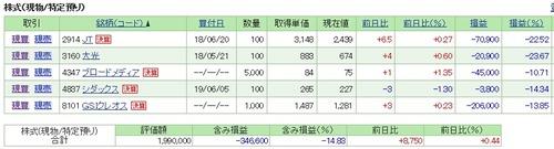 kusokabu20190723