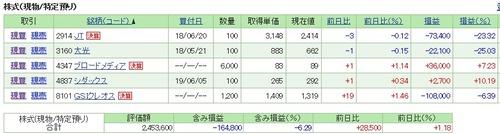 kusokabu20200117