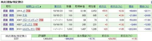 kusokabu20190719