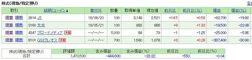 kusokabu20190515