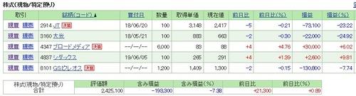 kusokabu20200116