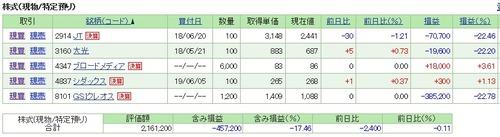 kusokabu20191028