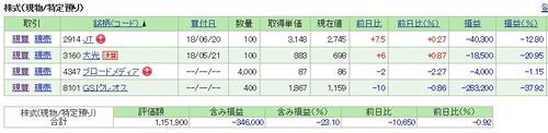 kusokabu20190329