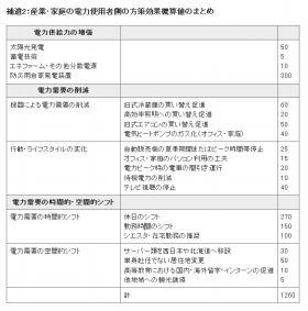 news92164_pho02