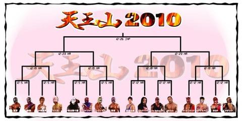 天王山2010トーナメント1