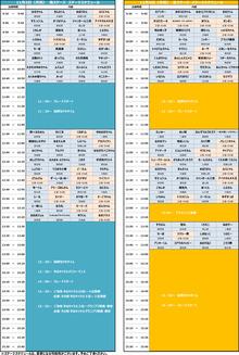 stage_schedule(1)-3